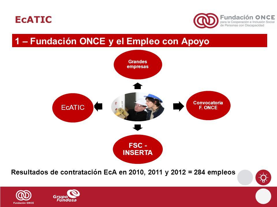 1 – Fundación ONCE y el Empleo con Apoyo Grandes empresas Convocatoria F. ONCE FSC - INSERTA EcATIC Resultados de contratación EcA en 2010, 2011 y 201