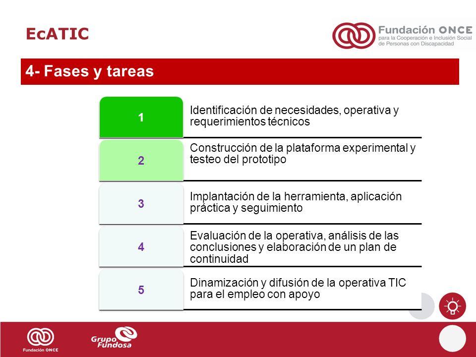 EcATIC 4- Fases y tareas Identificación de necesidades, operativa y requerimientos técnicos 1 Construcción de la plataforma experimental y testeo del