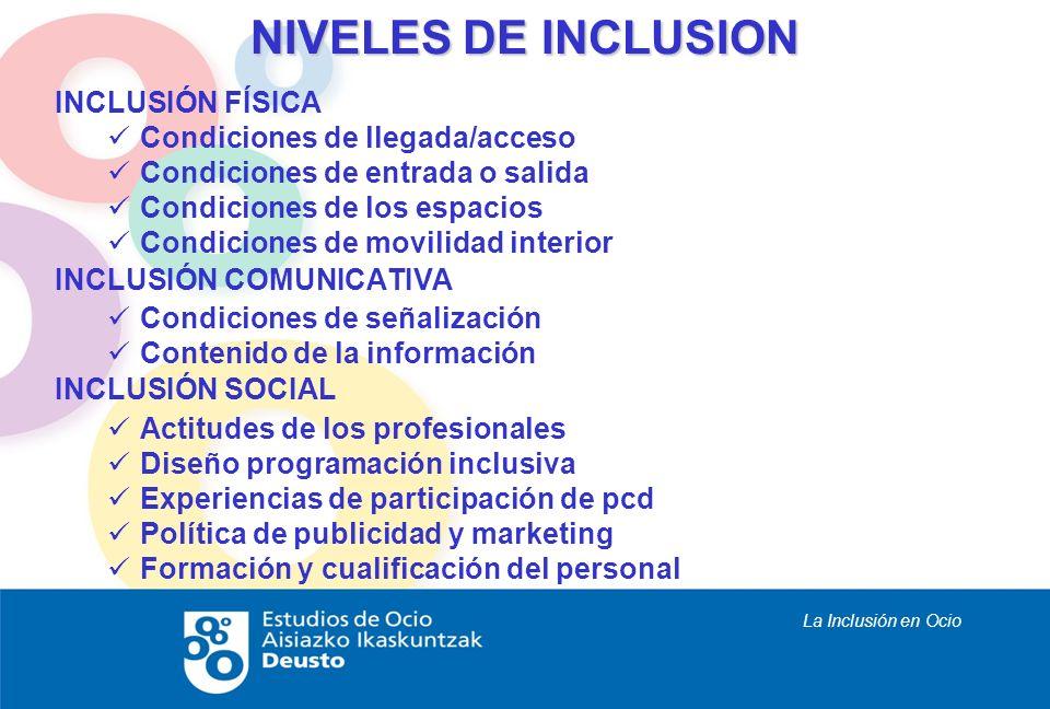La Inclusión en Ocio NIVELES DE INCLUSION INCLUSIÓN FÍSICA Condiciones de llegada/acceso Condiciones de entrada o salida Condiciones de los espacios C