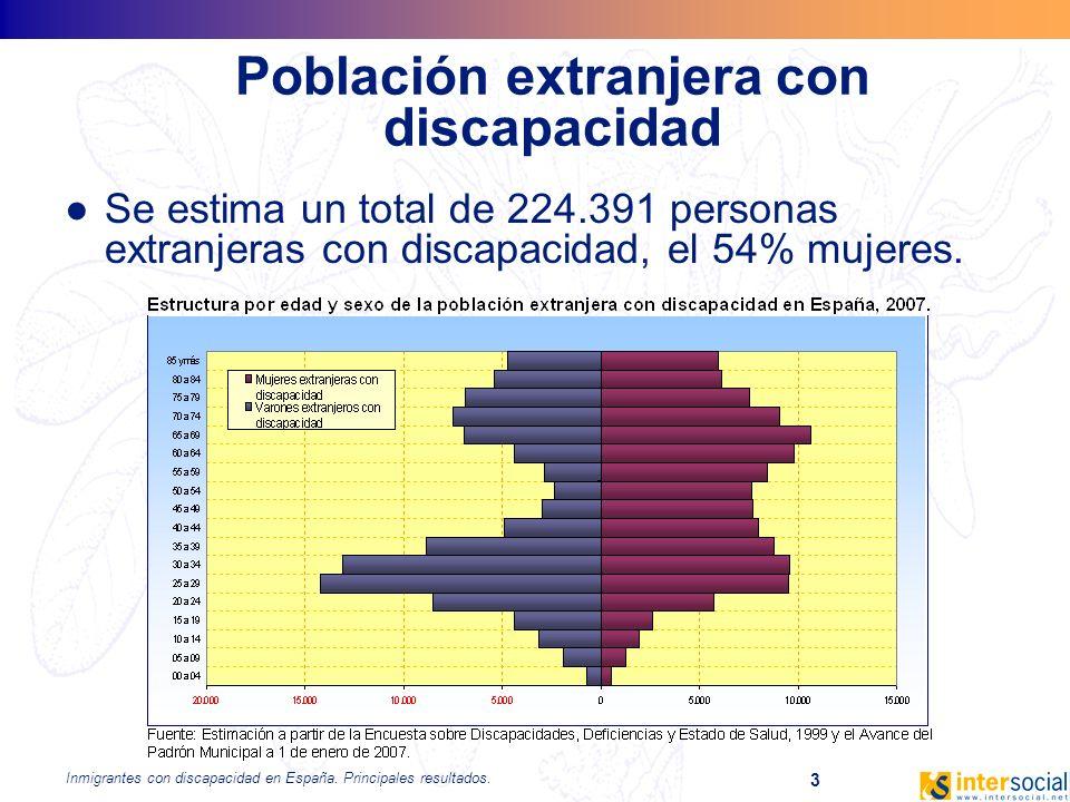 Inmigrantes con discapacidad en España. Principales resultados. 3 Población extranjera con discapacidad Se estima un total de 224.391 personas extranj