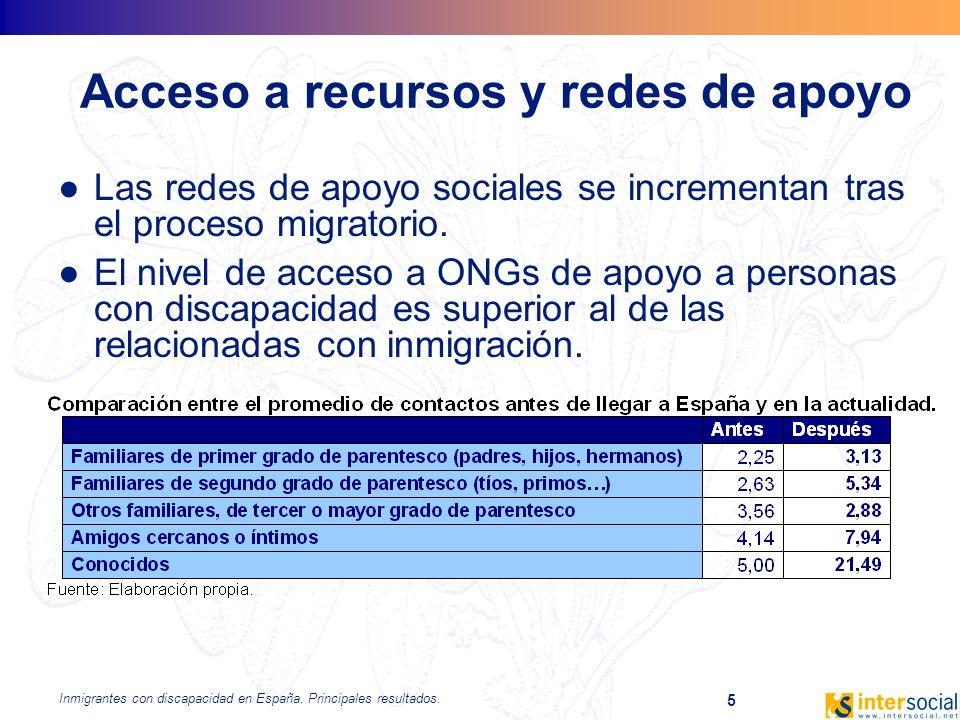 Inmigrantes con discapacidad en España. Principales resultados. 5 Acceso a recursos y redes de apoyo Las redes de apoyo sociales se incrementan tras e