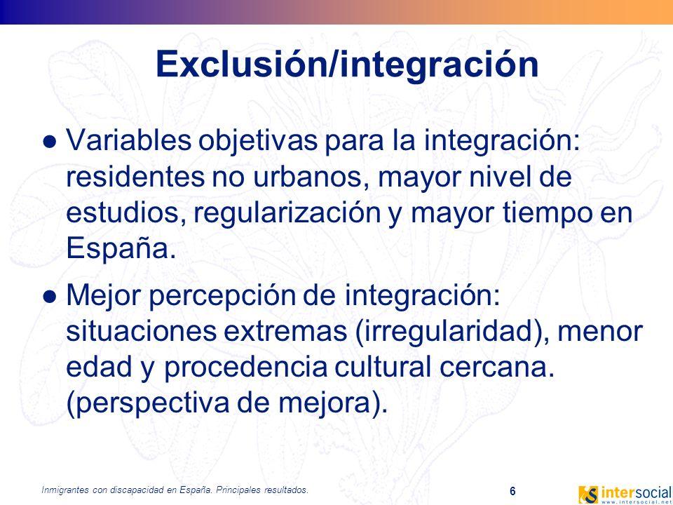 Inmigrantes con discapacidad en España. Principales resultados. 6 Exclusión/integración Variables objetivas para la integración: residentes no urbanos