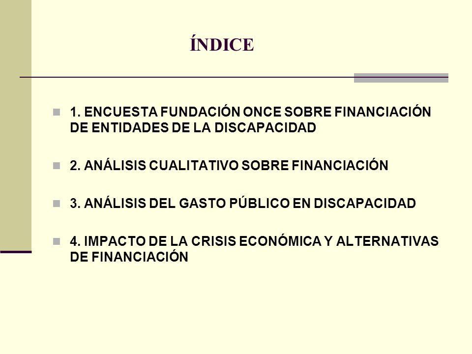 ÍNDICE 1. ENCUESTA FUNDACIÓN ONCE SOBRE FINANCIACIÓN DE ENTIDADES DE LA DISCAPACIDAD 2. ANÁLISIS CUALITATIVO SOBRE FINANCIACIÓN 3. ANÁLISIS DEL GASTO