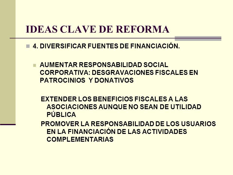 IDEAS CLAVE DE REFORMA 4. DIVERSIFICAR FUENTES DE FINANCIACIÓN. AUMENTAR RESPONSABILIDAD SOCIAL CORPORATIVA: DESGRAVACIONES FISCALES EN PATROCINIOS Y