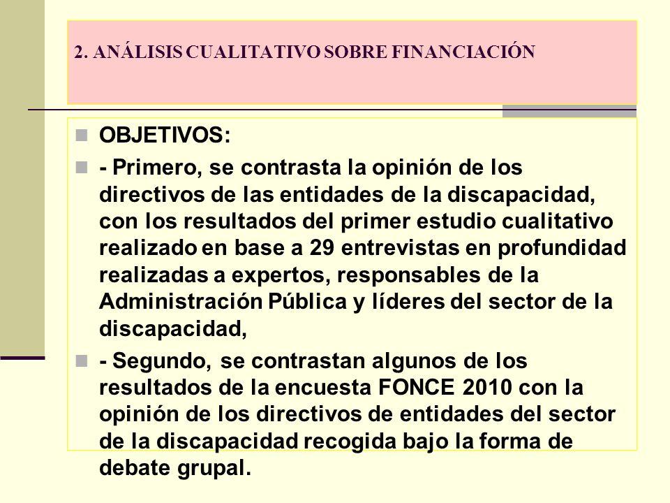 OBJETIVOS: - Primero, se contrasta la opinión de los directivos de las entidades de la discapacidad, con los resultados del primer estudio cualitativo