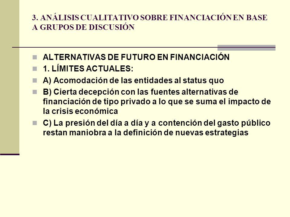 3. ANÁLISIS CUALITATIVO SOBRE FINANCIACIÓN EN BASE A GRUPOS DE DISCUSIÓN ALTERNATIVAS DE FUTURO EN FINANCIACIÓN 1. LÍMITES ACTUALES: A) Acomodación de