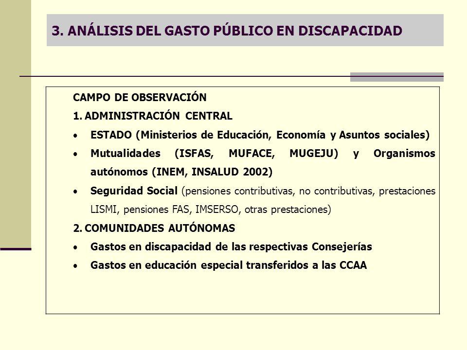 CAMPO DE OBSERVACIÓN 1.ADMINISTRACIÓN CENTRAL ESTADO (Ministerios de Educación, Economía y Asuntos sociales) Mutualidades (ISFAS, MUFACE, MUGEJU) y Organismos autónomos (INEM, INSALUD 2002) Seguridad Social (pensiones contributivas, no contributivas, prestaciones LISMI, pensiones FAS, IMSERSO, otras prestaciones) 2.COMUNIDADES AUTÓNOMAS Gastos en discapacidad de las respectivas Consejerías Gastos en educación especial transferidos a las CCAA 3.