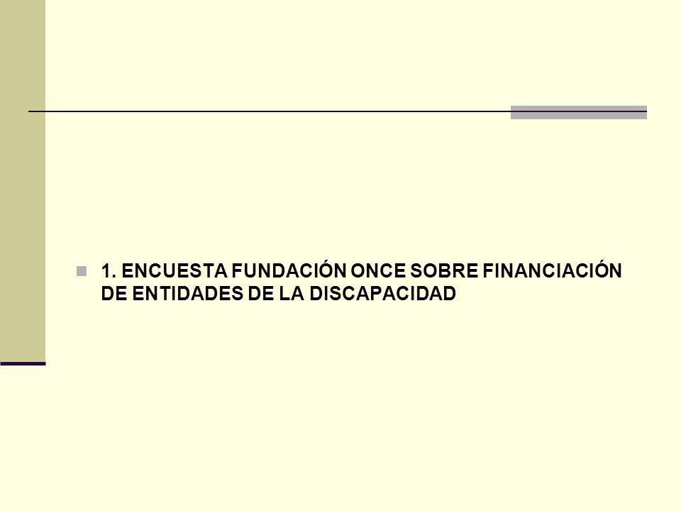 1. ENCUESTA FUNDACIÓN ONCE SOBRE FINANCIACIÓN DE ENTIDADES DE LA DISCAPACIDAD