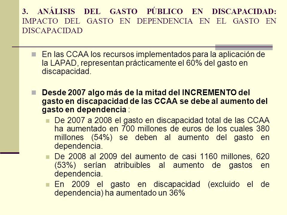 3. ANÁLISIS DEL GASTO PÚBLICO EN DISCAPACIDAD: IMPACTO DEL GASTO EN DEPENDENCIA EN EL GASTO EN DISCAPACIDAD En las CCAA los recursos implementados par