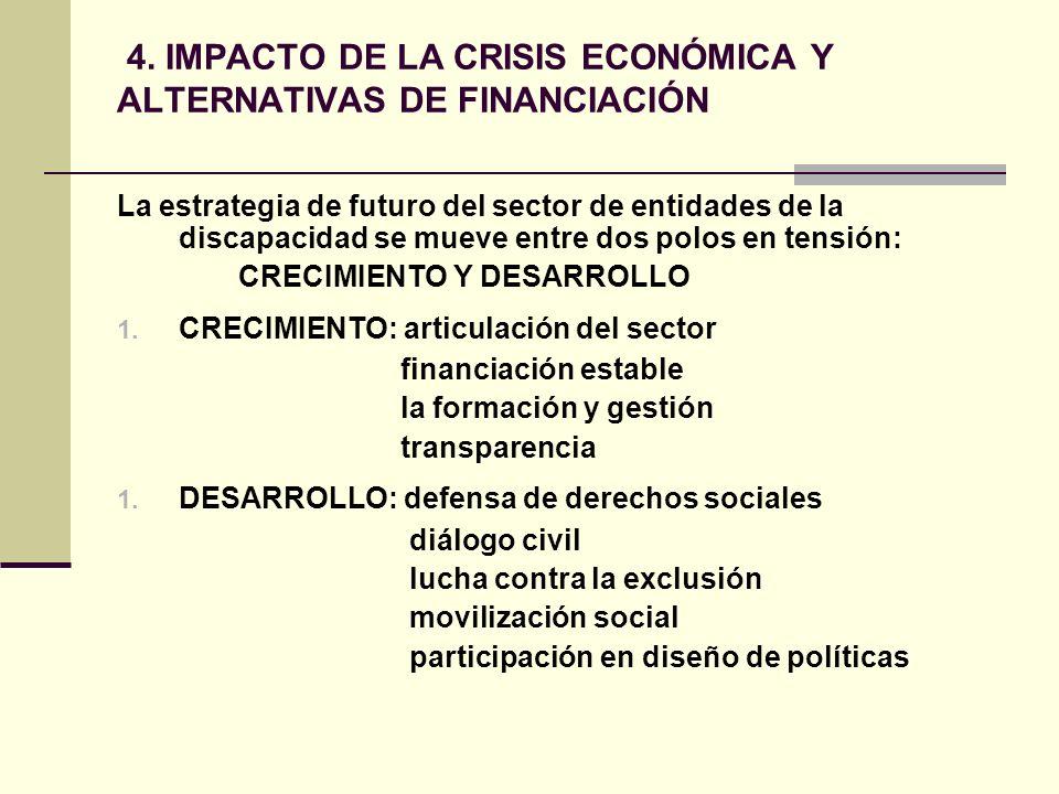 4. IMPACTO DE LA CRISIS ECONÓMICA Y ALTERNATIVAS DE FINANCIACIÓN La estrategia de futuro del sector de entidades de la discapacidad se mueve entre dos