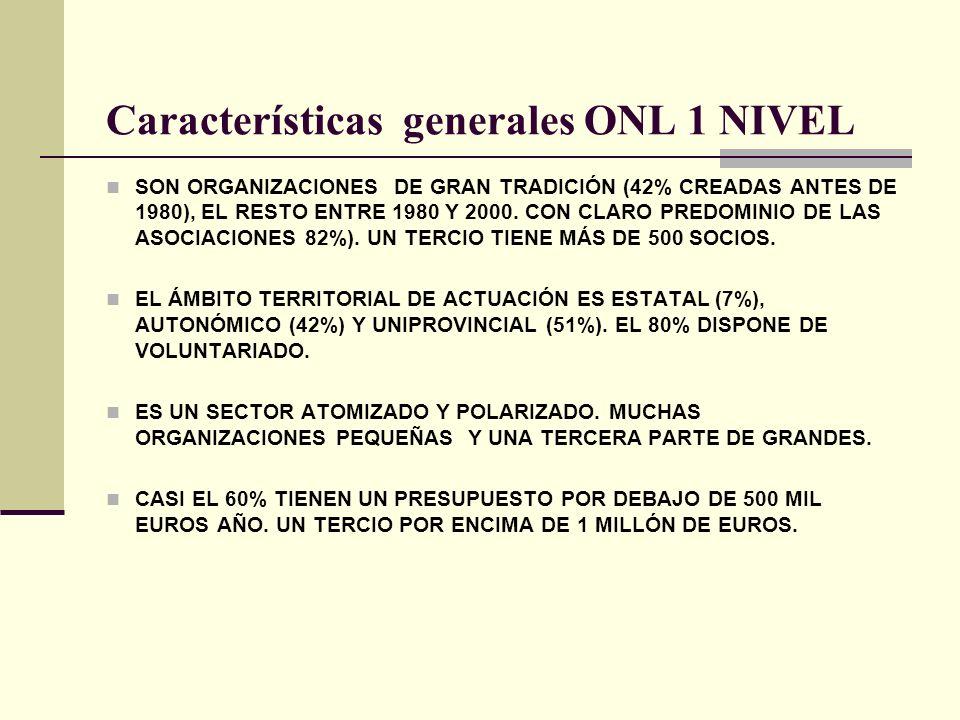 Características generales ONL 1 NIVEL SON ORGANIZACIONES DE GRAN TRADICIÓN (42% CREADAS ANTES DE 1980), EL RESTO ENTRE 1980 Y 2000. CON CLARO PREDOMIN