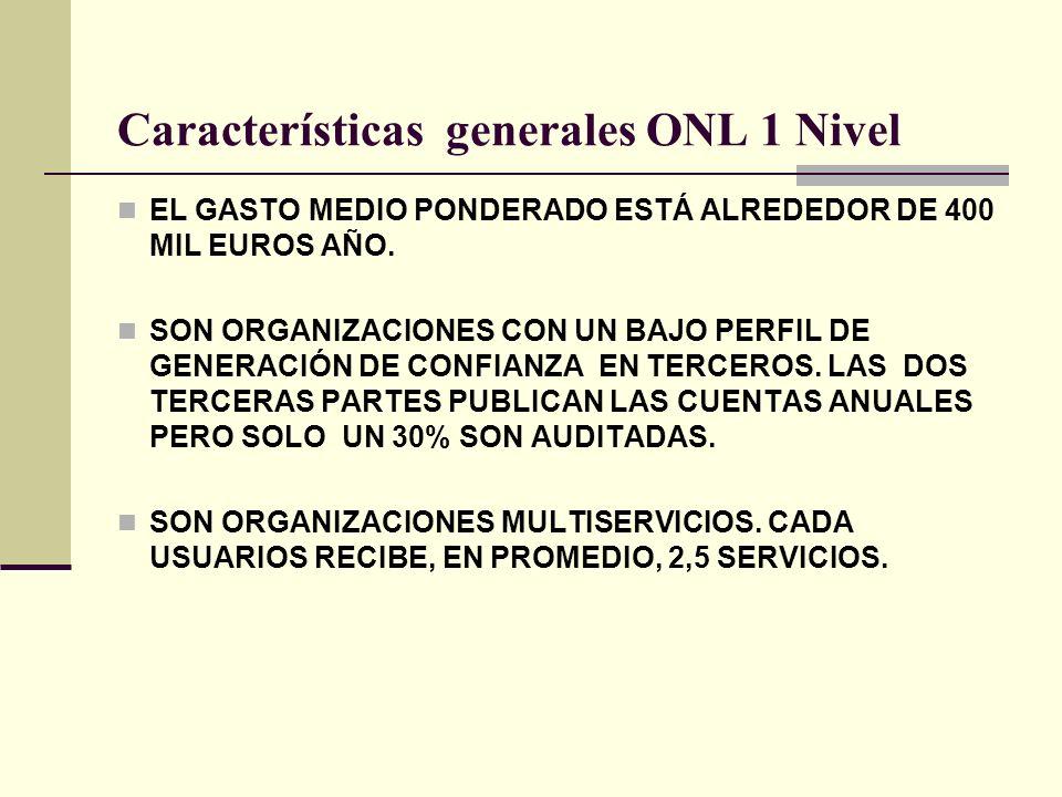 Características generales ONL 1 Nivel EL GASTO MEDIO PONDERADO ESTÁ ALREDEDOR DE 400 MIL EUROS AÑO.