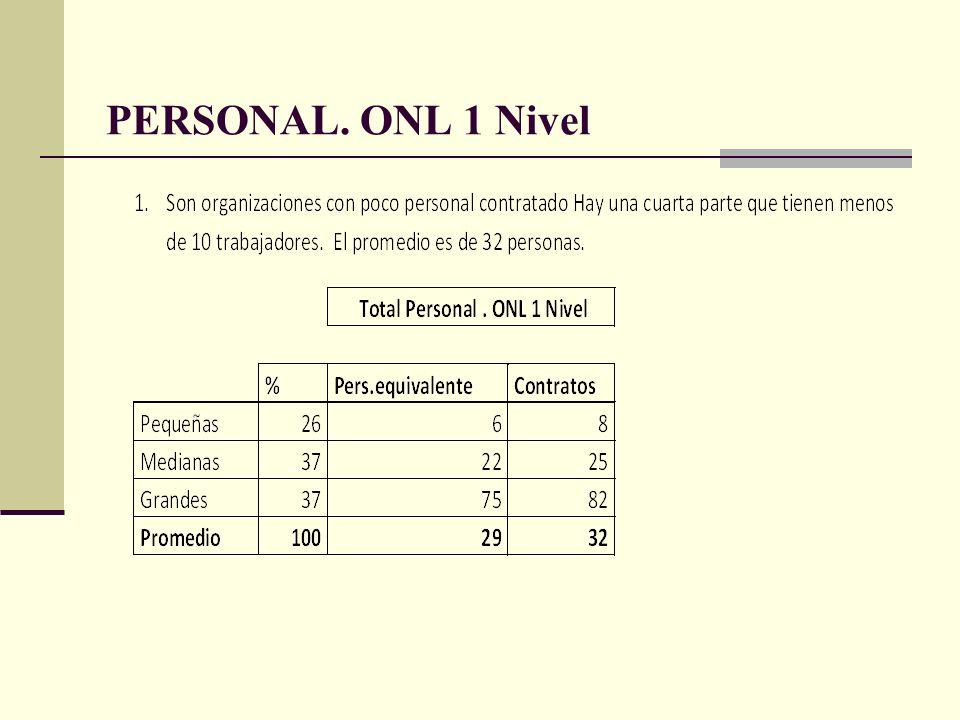 3. ANÁLISIS DEL GASTO PÚBLICO EN DISCAPACIDAD