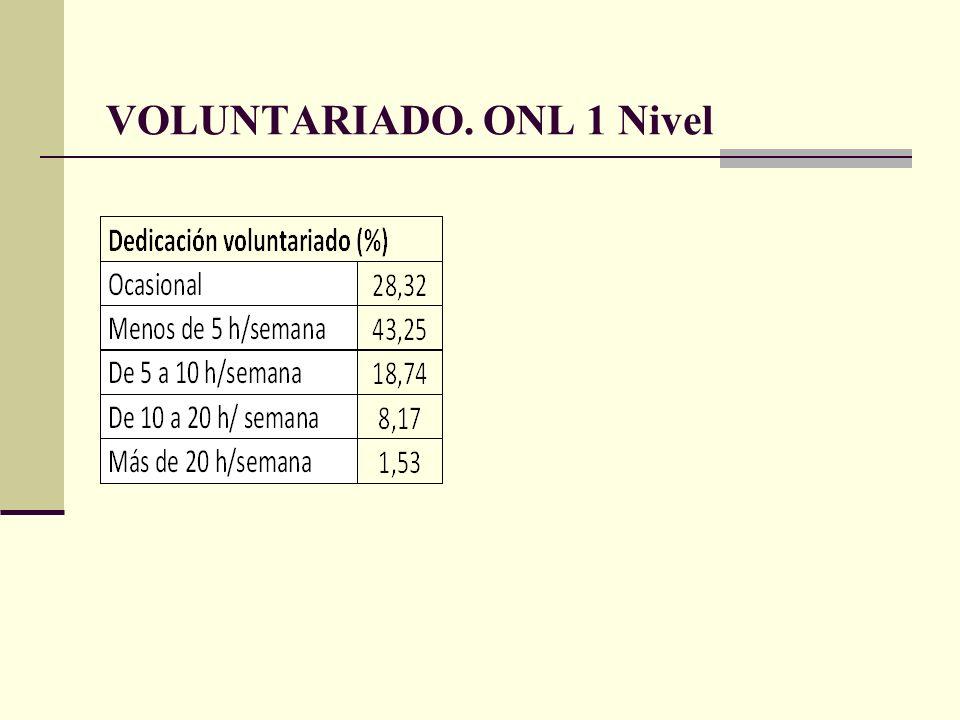 IDEAS CLAVE DE REFORMA 1.RECONOCIMIENTO DEL VALOR SOCIAL DE LAS ONL 2.