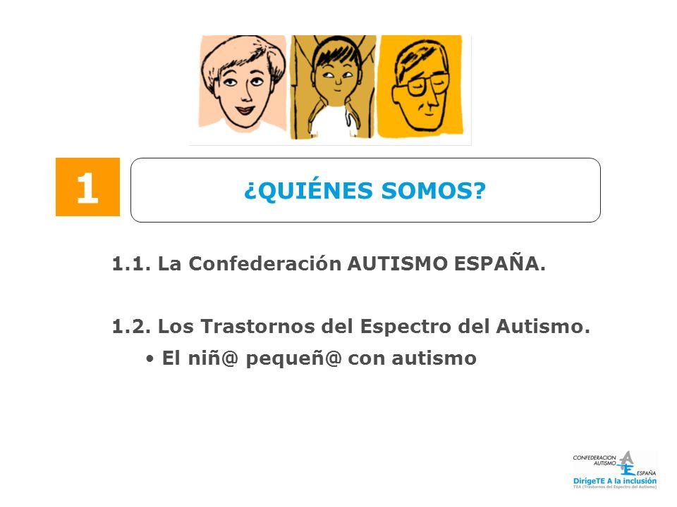 ¿QUIÉNES SOMOS? 1 1.1. La Confederación AUTISMO ESPAÑA. 1.2. Los Trastornos del Espectro del Autismo. El niñ@ pequeñ@ con autismo