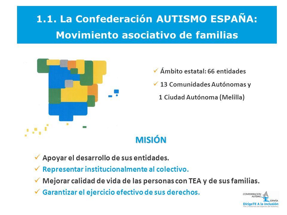 1.1. La Confederación AUTISMO ESPAÑA: Movimiento asociativo de familias Ámbito estatal: 66 entidades 13 Comunidades Autónomas y 1 Ciudad Autónoma (Mel