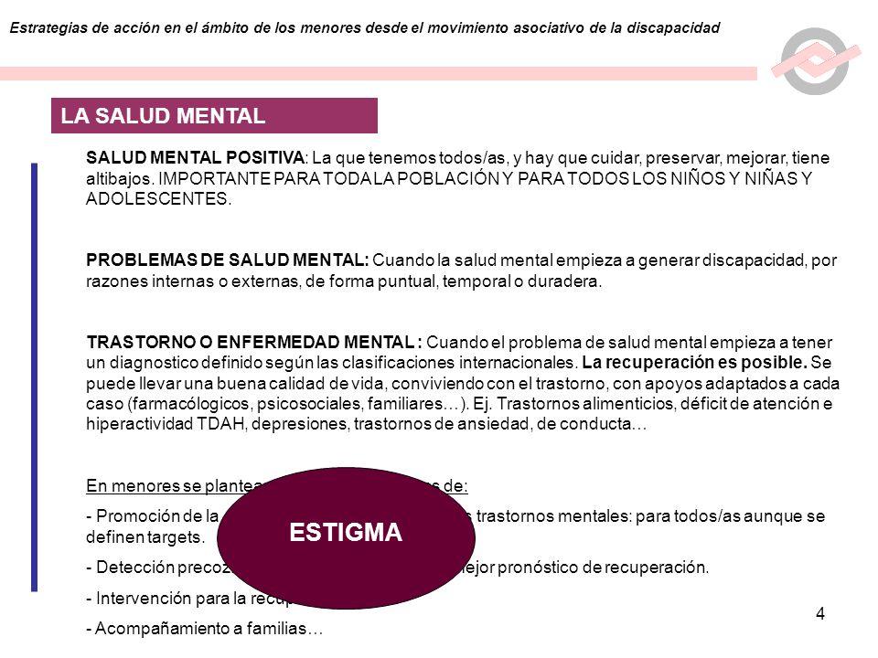 5 Estrategias de acción en el ámbito de los menores desde el movimiento asociativo de la discapacidad Alrededor de un 14% de la carga global de las enfermedades a nivel mundial se atribuye a trastornos neuropsiquiátricos, siendo la depresión la mayor causa de años vividos con discapacidad (ESM, 2006) En España, el 9% de la población tiene un problema de salud mental actualmente y el 15% lo tendrá a lo largo de su vida (ESM, 2006 y 2009-2013) Carácter hereditario de los trastornos mentales convierte en ineludible invertir en los aspectos preventivos en hijos/as de personas con enfermedad mental Según la ESM 2009-2013 el 1196% de la población infantil (4-15 años) presenta índices considerados de riesgo de mala salud mental (129% en niños y 109% en niñas) El suicidio está entre las tres primeras causas de muerte en la población juvenil de la Unión Europea.