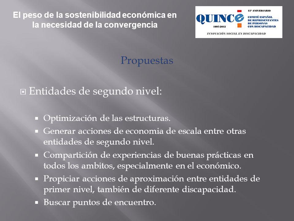 Propuestas Entidades de segundo nivel: Optimización de las estructuras. Generar acciones de economia de escala entre otras entidades de segundo nivel.