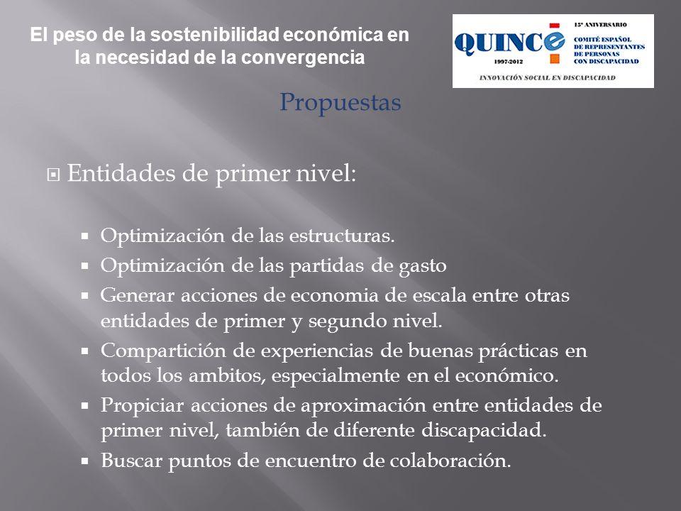 Propuestas Entidades de primer nivel: Optimización de las estructuras. Optimización de las partidas de gasto Generar acciones de economia de escala en