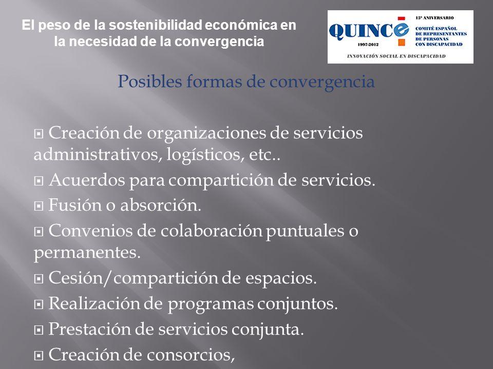 Posibles formas de convergencia Creación de organizaciones de servicios administrativos, logísticos, etc.. Acuerdos para compartición de servicios. Fu