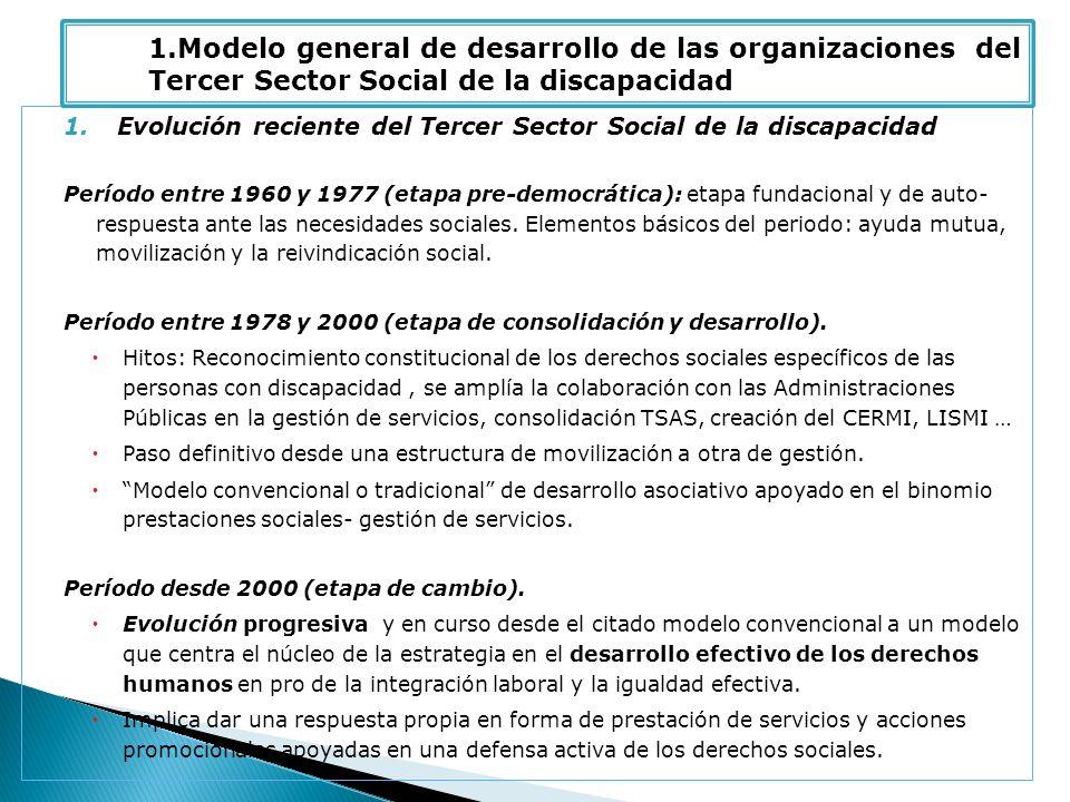 1.Evolución reciente del Tercer Sector Social de la discapacidad Período entre 1960 y 1977 (etapa pre-democrática): etapa fundacional y de auto- respuesta ante las necesidades sociales.