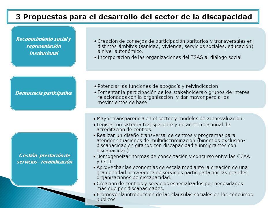3 Propuestas para el desarrollo del sector de la discapacidad Creación de consejos de participación paritarios y transversales en distintos ámbitos (sanidad, vivienda, servicios sociales, educación) a nivel autonómico.