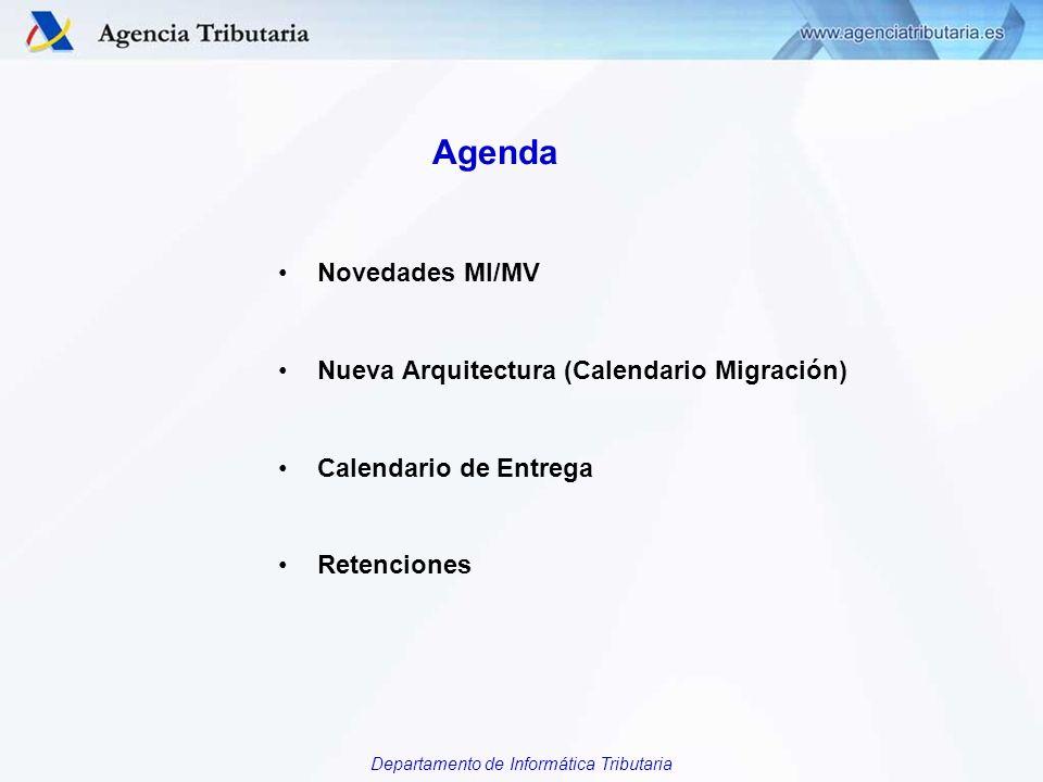 Agenda Novedades MI/MV Nueva Arquitectura (Calendario Migración) Calendario de Entrega Retenciones