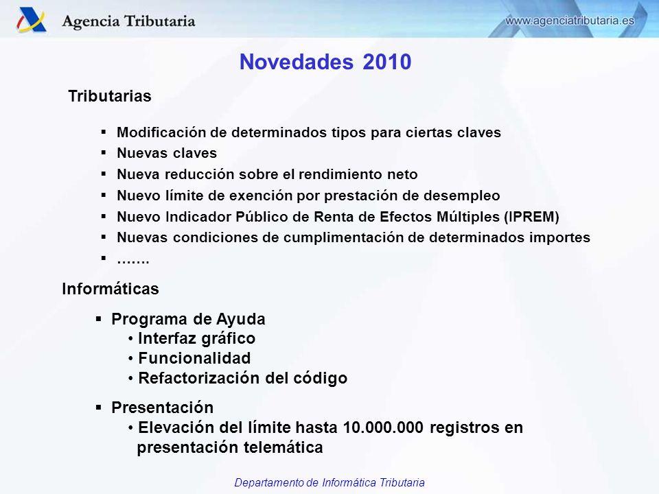Departamento de Informática Tributaria Novedades 2010 Informáticas Programa de Ayuda Interfaz gráfico Funcionalidad Refactorización del código Present