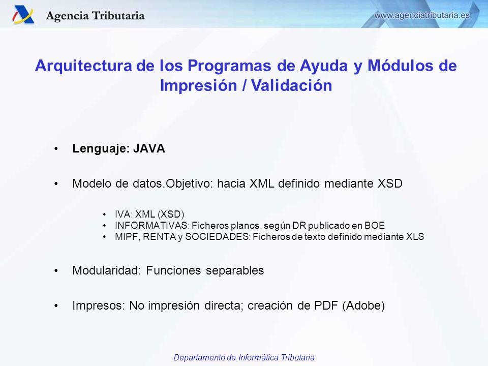 Departamento de Informática Tributaria Arquitectura de los Programas de Ayuda y Módulos de Impresión / Validación Lenguaje: JAVA Modelo de datos.Objet