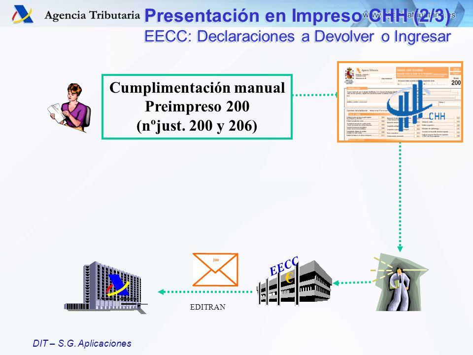 DIT – S.G. Aplicaciones EECC Cumplimentación manual Preimpreso 200 (nºjust. 200 y 206) EDITRAN 200 Presentación en Impreso CHH (2/3) EECC: Declaracion