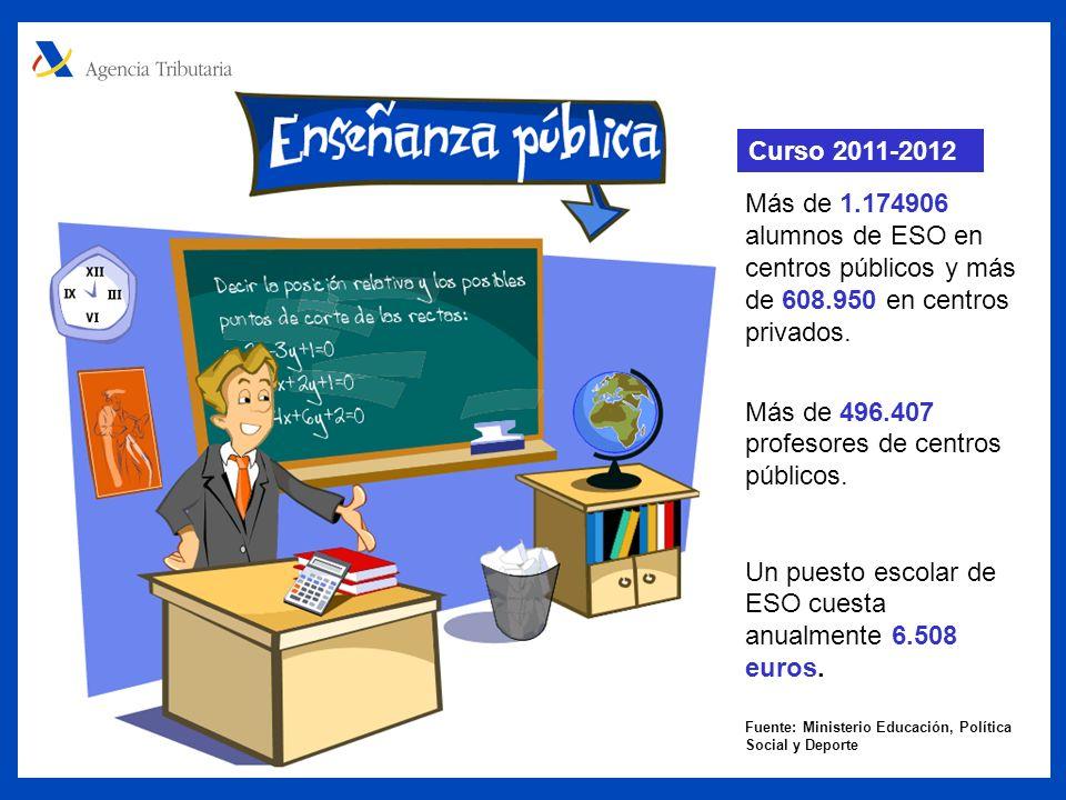 Más de 1.174906 alumnos de ESO en centros públicos y más de 608.950 en centros privados.