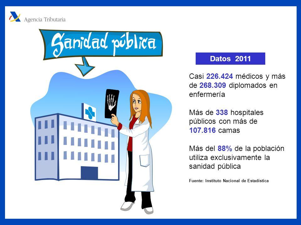 Casi 226.424 médicos y más de 268.309 diplomados en enfermería Más de 338 hospitales públicos con más de 107.816 camas Más del 88% de la población utiliza exclusivamente la sanidad pública Fuente: Instituto Nacional de Estadística Datos 2011