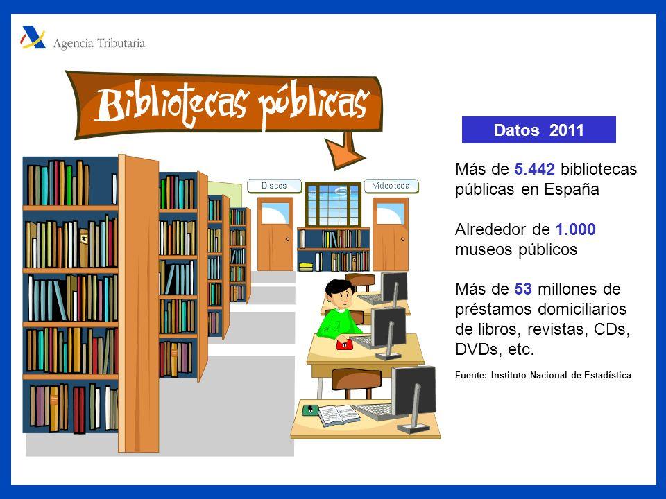Más de 5.442 bibliotecas públicas en España Alrededor de 1.000 museos públicos Más de 53 millones de préstamos domiciliarios de libros, revistas, CDs, DVDs, etc.