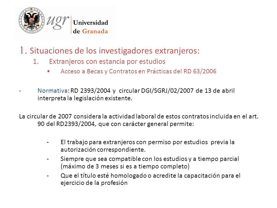 1. Situaciones de los investigadores extranjeros: 1.Extranjeros con estancia por estudios Acceso a Becas y Contratos en Prácticas del RD 63/2006 -Norm