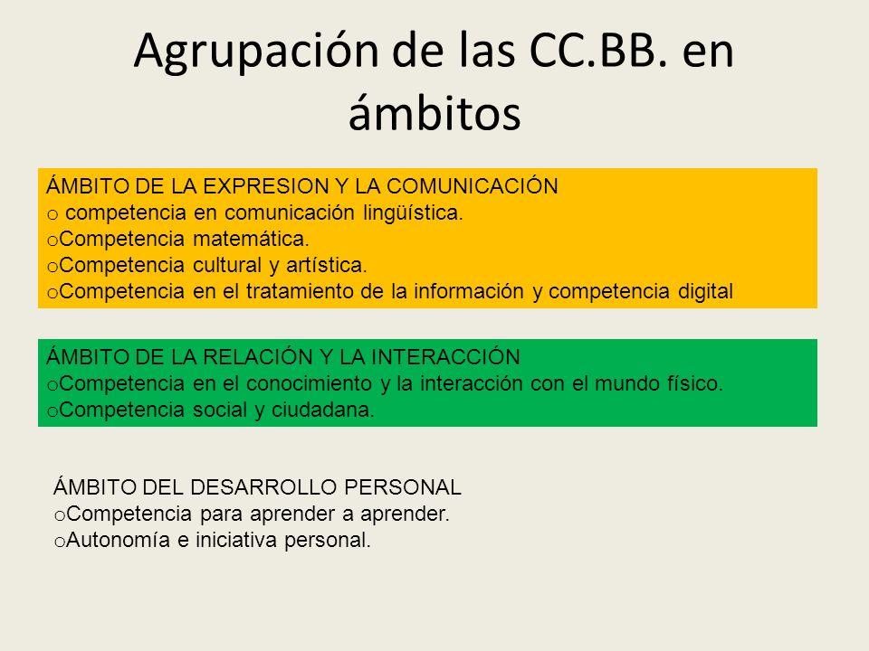 Agrupación de las CC.BB. en ámbitos ÁMBITO DE LA EXPRESION Y LA COMUNICACIÓN o competencia en comunicación lingüística. o Competencia matemática. o Co