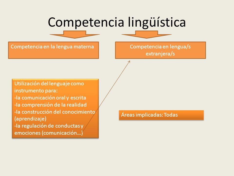 Competencia lingüística Competencia en la lengua maternaCompetencia en lengua/s extranjera/s Utilización del lenguaje como instrumento para: -la comun