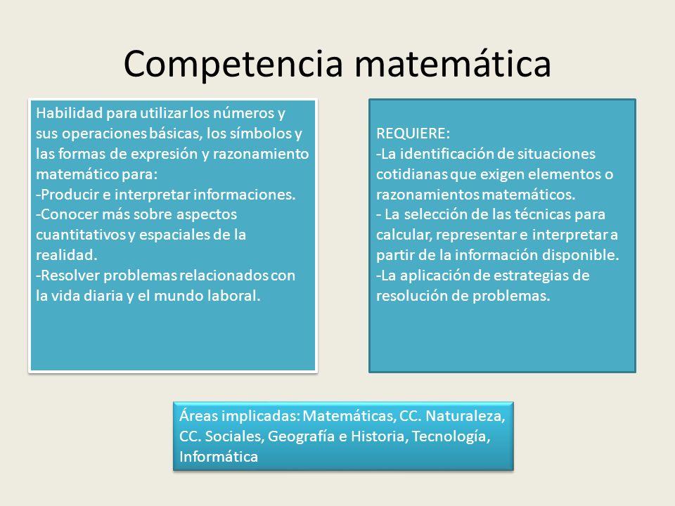 Competencia matemática Habilidad para utilizar los números y sus operaciones básicas, los símbolos y las formas de expresión y razonamiento matemático