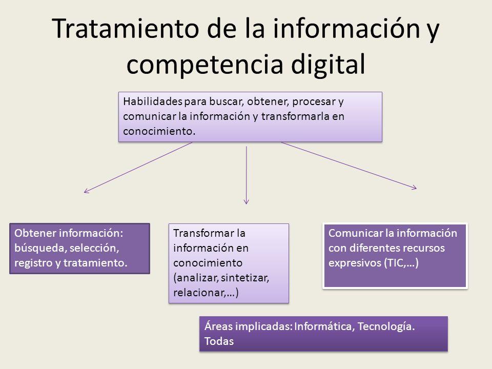 Tratamiento de la información y competencia digital Habilidades para buscar, obtener, procesar y comunicar la información y transformarla en conocimie