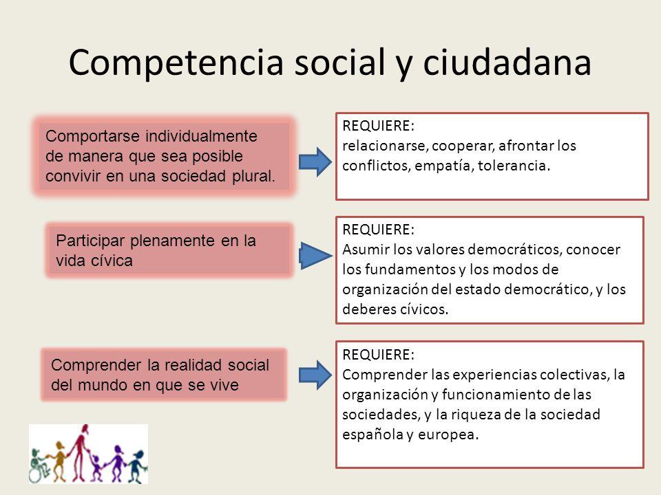 Competencia social y ciudadana REQUIERE: relacionarse, cooperar, afrontar los conflictos, empatía, tolerancia. Comportarse individualmente de manera q