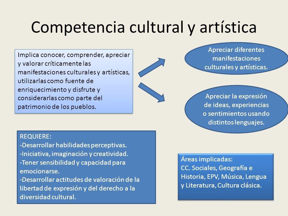 Competencia cultural y artística Implica conocer, comprender, apreciar y valorar críticamente las manifestaciones culturales y artísticas, utilizarlas