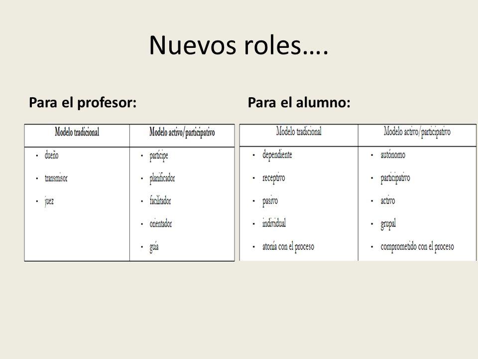 Nuevos roles…. Para el profesor:Para el alumno: