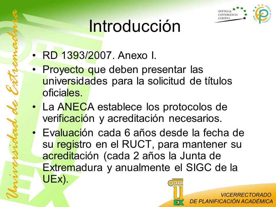 Introducción RD 1393/2007. Anexo I. Proyecto que deben presentar las universidades para la solicitud de títulos oficiales. La ANECA establece los prot