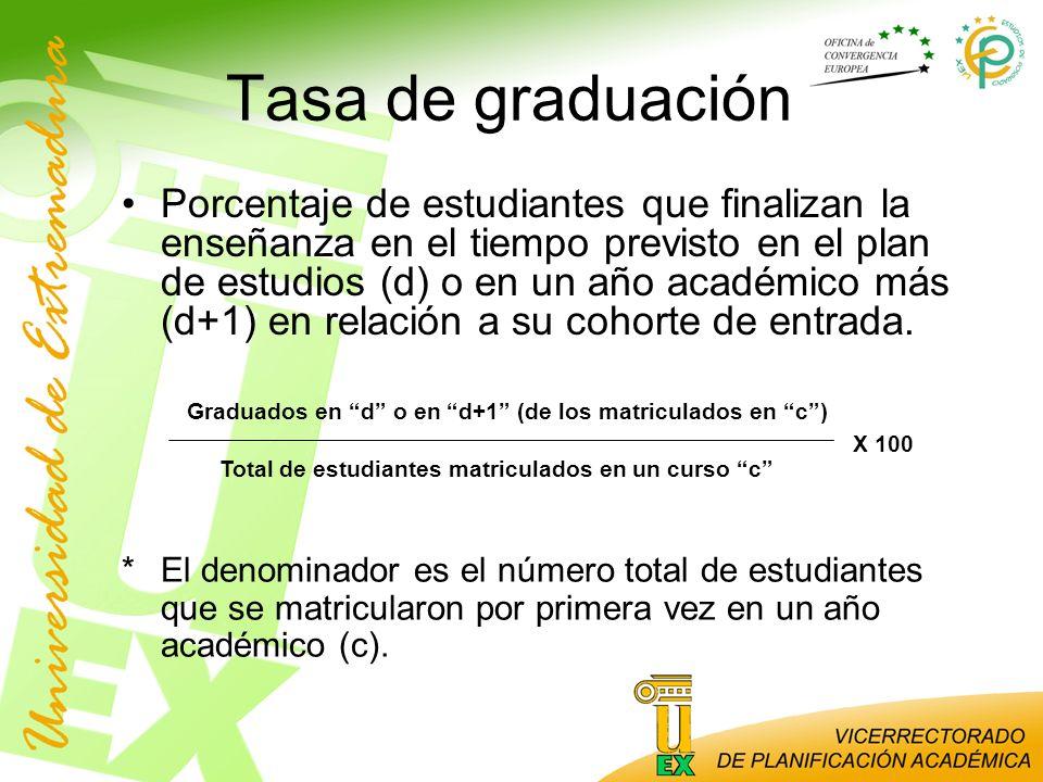 Tasa de graduación Porcentaje de estudiantes que finalizan la enseñanza en el tiempo previsto en el plan de estudios (d) o en un año académico más (d+