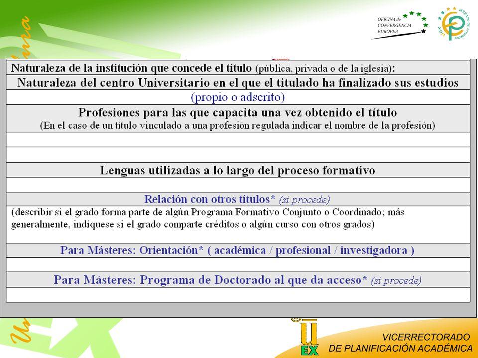 Tipos de actividades en función de la metodología Actividades de coordinación y evaluación: –Planificación de la participación de los estudiantes en las distintas tareas.
