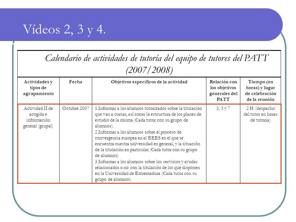 Vídeos 2, 3 y 4. Calendario de actividades de tutoría del equipo de tutores del PATT (2007/2008) Actividades y tipos de agrupamiento FechaObjetivos es