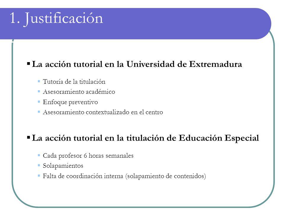 1. Justificación La acción tutorial en la Universidad de Extremadura Tutoría de la titulación Asesoramiento académico Enfoque preventivo Asesoramiento