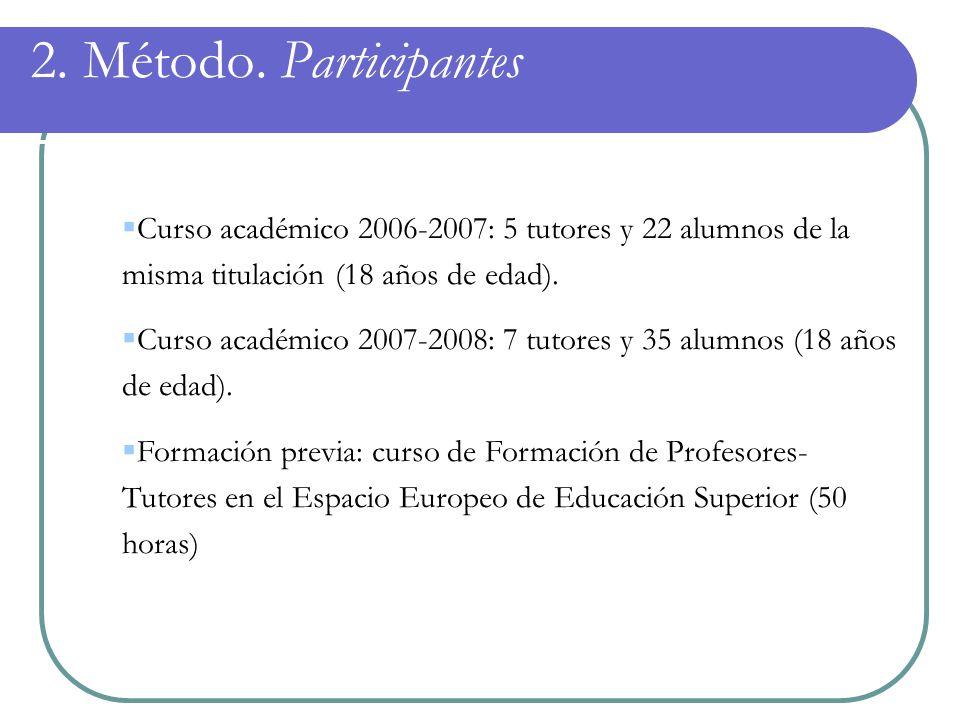 2. Método. Participantes Curso académico 2006-2007: 5 tutores y 22 alumnos de la misma titulación (18 años de edad). Curso académico 2007-2008: 7 tuto