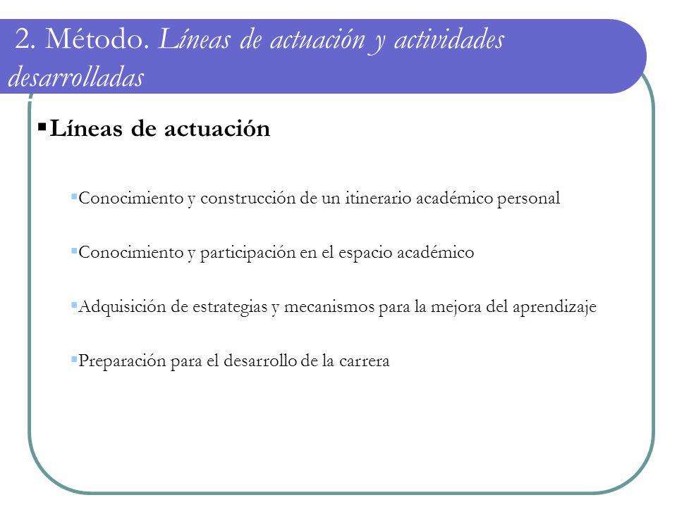 2. Método. Líneas de actuación y actividades desarrolladas Líneas de actuación Conocimiento y construcción de un itinerario académico personal Conocim