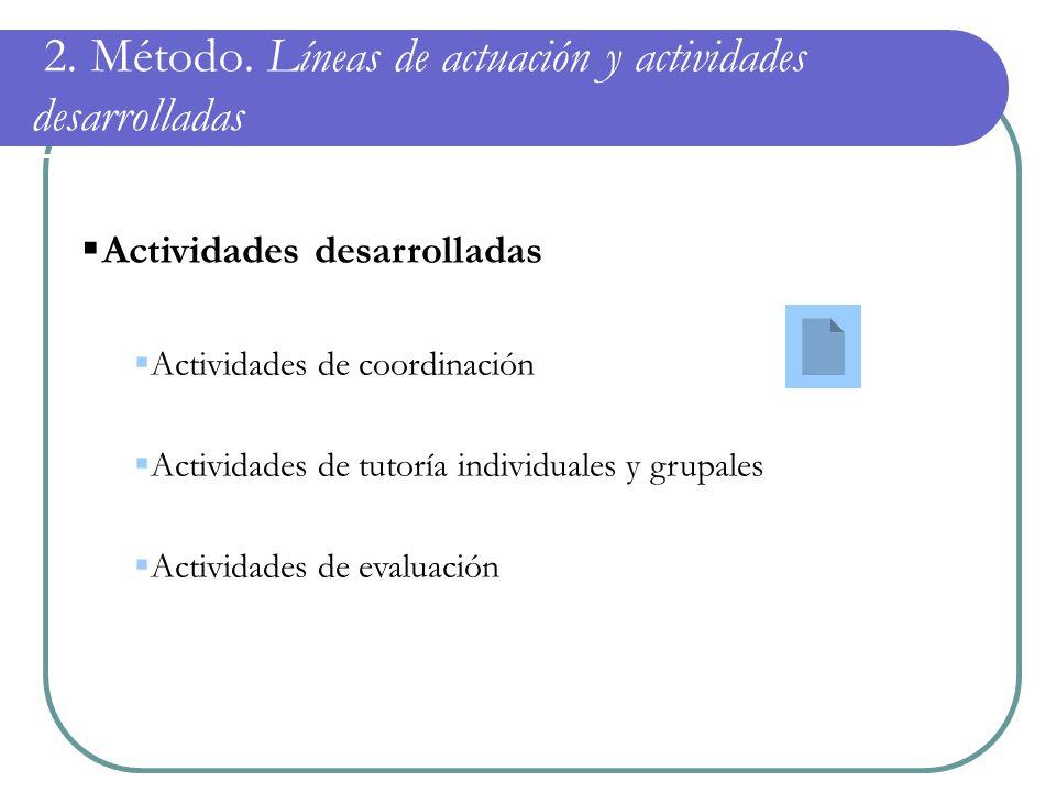 2. Método. Líneas de actuación y actividades desarrolladas Actividades desarrolladas Actividades de coordinación Actividades de tutoría individuales y
