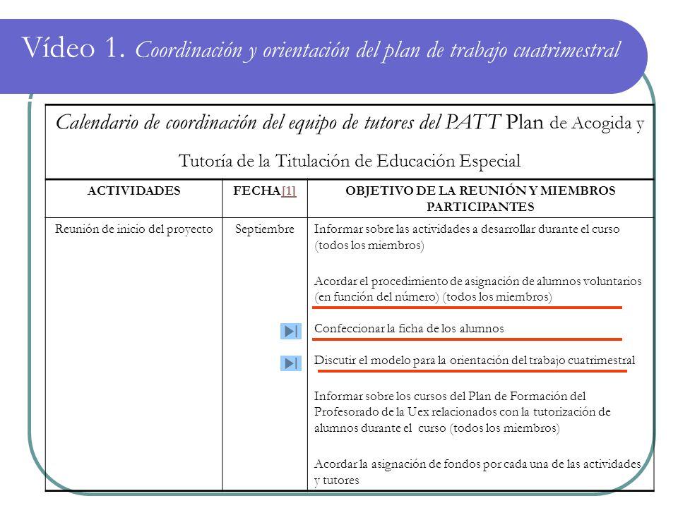 Vídeo 1. Coordinación y orientación del plan de trabajo cuatrimestral Calendario de coordinación del equipo de tutores del PATT Plan de Acogida y Tuto